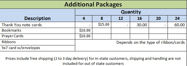 Additional Packages